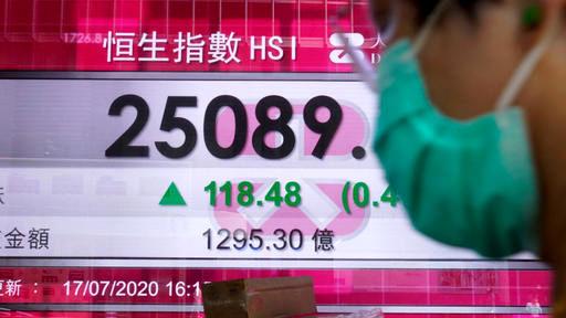 رشد شاخصهای چینی بر خلاف سایر بازارهای آسیایی