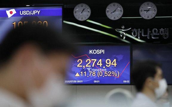 افت بورسهای آسیایی بعد از بیانیه فدرال رزرو و بانک ژاپن