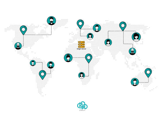 مزایای شبکهی توزیع محتوا(CDN) برای وبلاگ ها و وبسایت ها