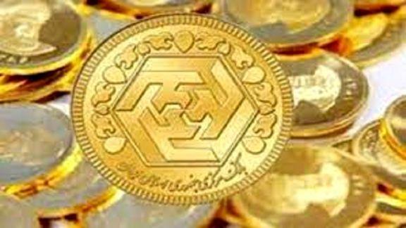 سکه ۱۲ میلیون و ۱۵۰ هزار تومان شد