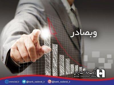 بانک صادرات  ۴ ماهه سه برابر بازار سرمایه سود داد