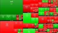 اطلاعیه مدیریت عملیات بازار بورس در خصوص حذف سفارش نمادهای معاملاتی
