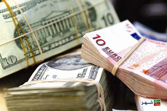 عقبنشینی یورو و پوند در برابر دلار در آستانه سخنرانی پاول